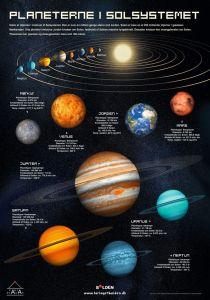 Bolden - Plakat med solsystem 4-9788771069273