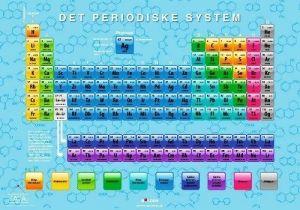Bolden - Plakat med periodisk system 4-9788771069303