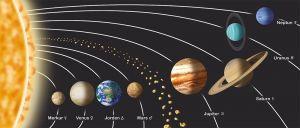 ABC LEG - Plakat med solsystem 99-6666